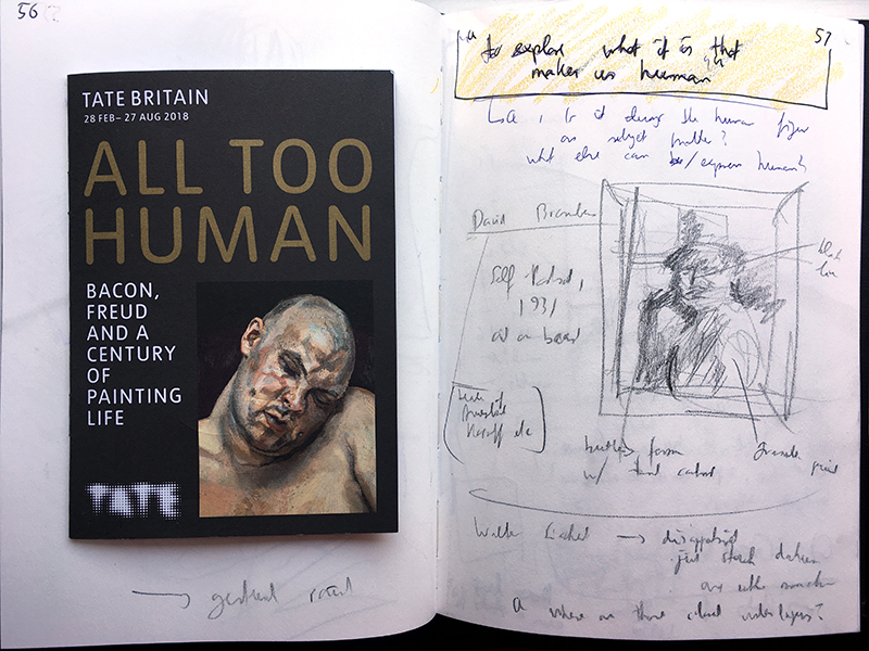 Exhibition: All Too Human – Tate Britain