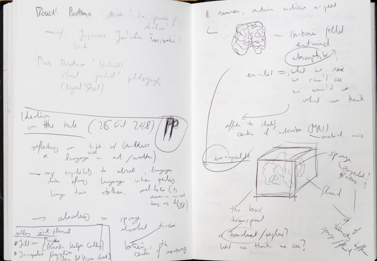 Sketching ideas for PP - inspired by exhibition visits and talks