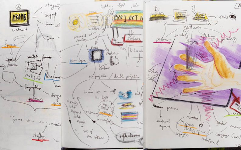 Stefan513593-A3-sketchbook - visual mapping
