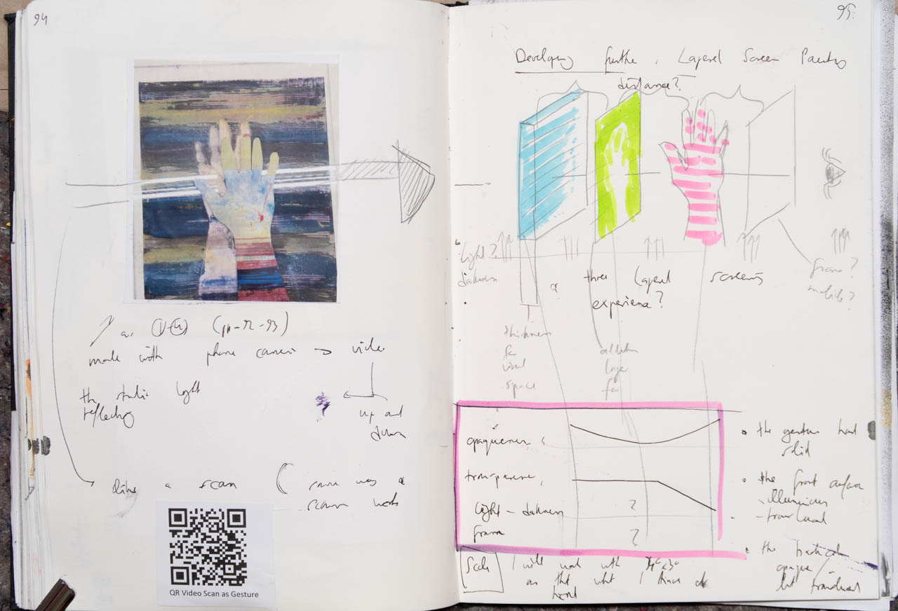 A3-sketchbook - visual thinking 1