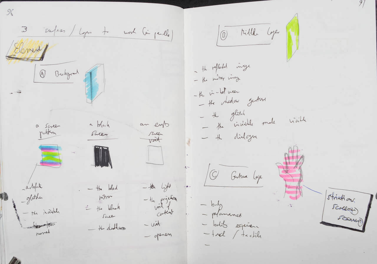 A3-sketchbook - visual thinking 2