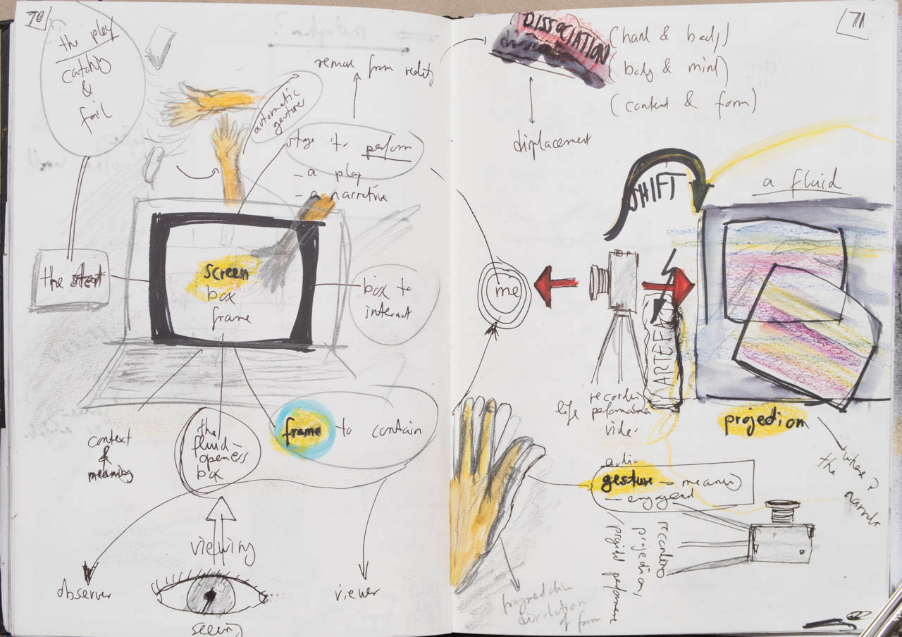 A3 - sketchbook - visual mapping 1-2