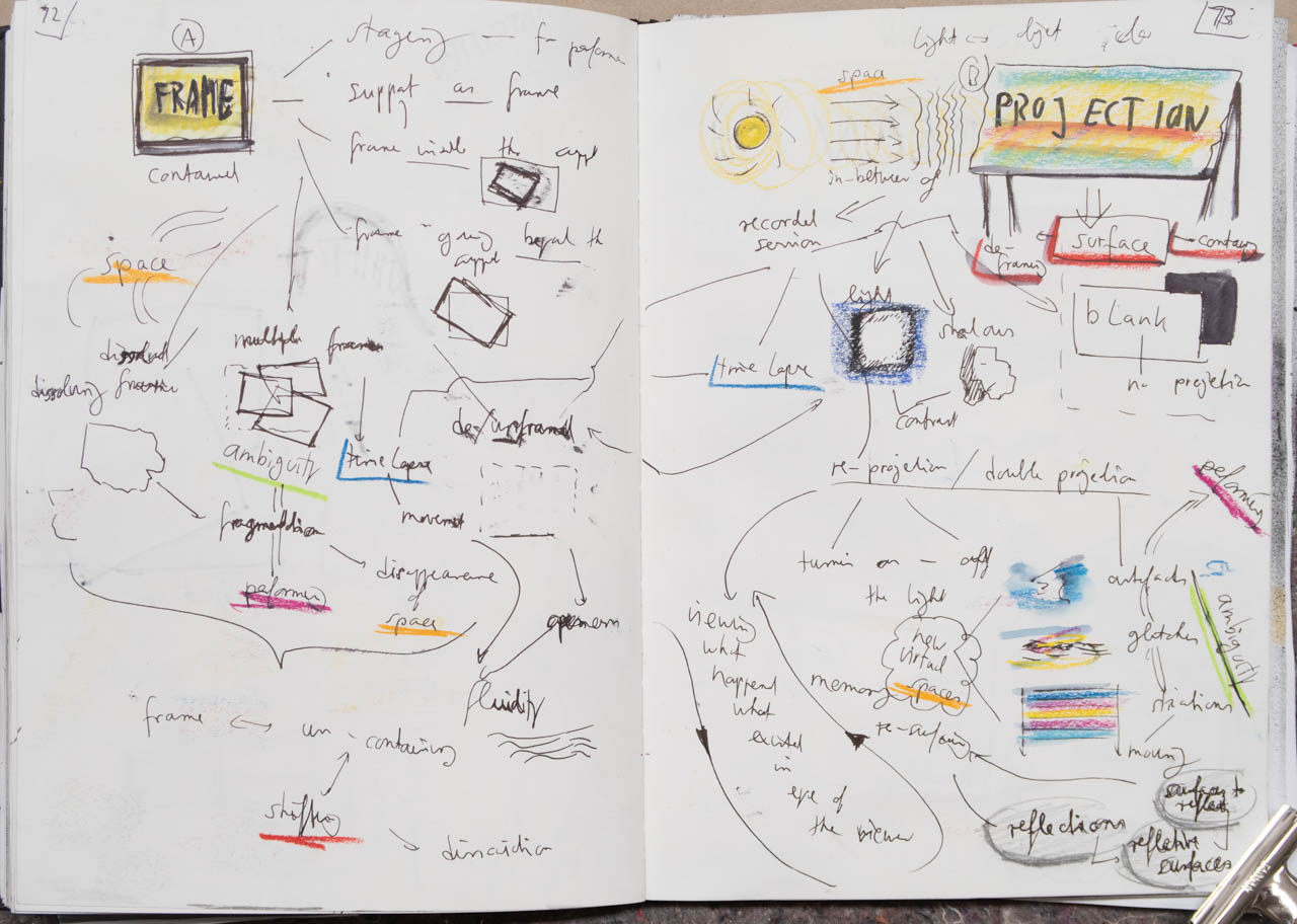 A3 - sketchbook - visual mapping 5-6