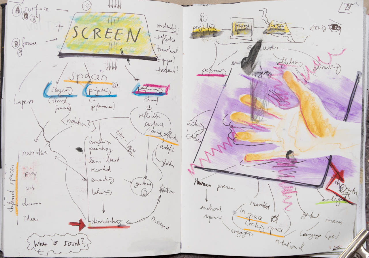 A3 - sketchbook - visual mapping 3-4